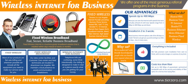 Wireless Internet For Business.jpg