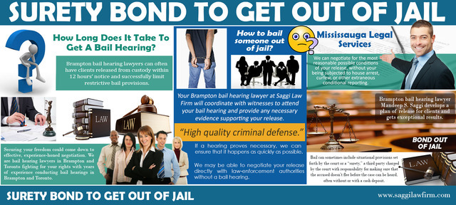 Surety Bond to Get Out of Jail