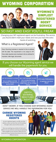 Wyoming Corporation