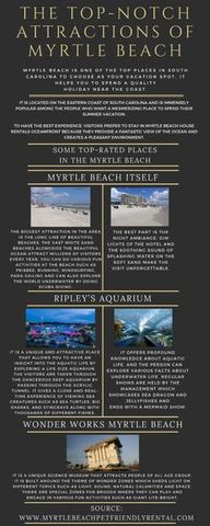 Some top-rated places in the Myrtle Beach