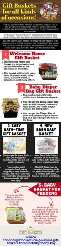 Find out the best gift for the newborn babies